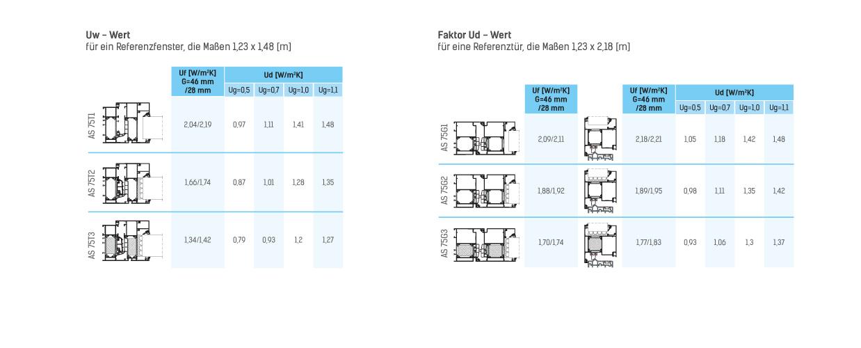 AS-75-tabela-okno_DE (1)